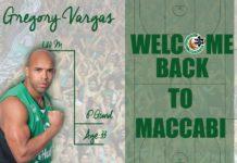 Jorge Hernandez Fernandez Gregory Vargas jugara en Maccabi Haifa
